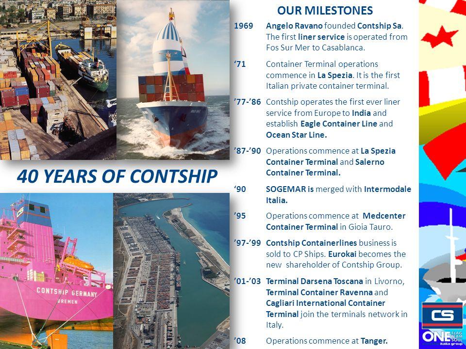 1969Angelo Ravano founded Contship Sa.