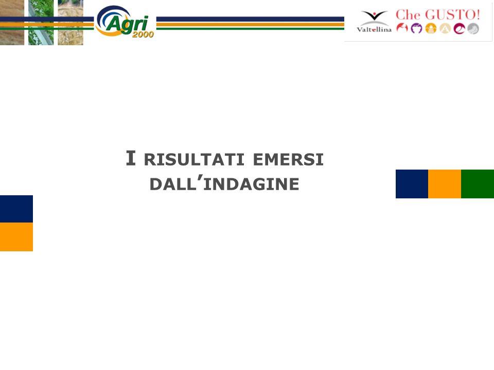 Mercati Italia 99,1% PIZZOCCHERI DELLA VALTELLINA Canali distributivi Italia Lombardia Altre TAA Veneto GDA Dettaglio Grossisti