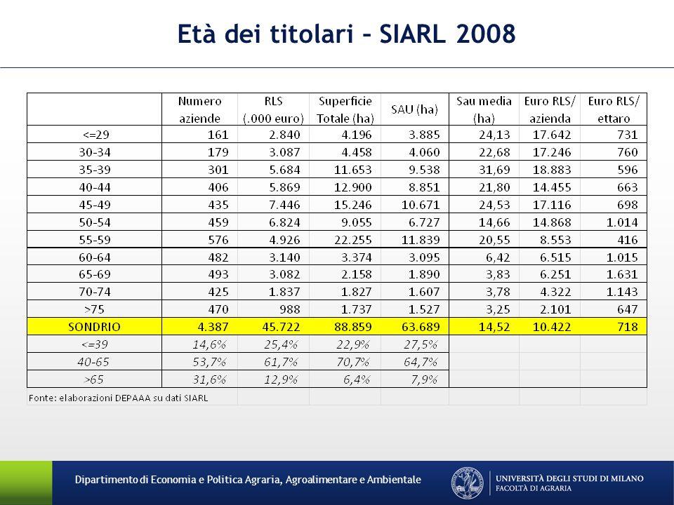 Dipartimento di Economia e Politica Agraria, Agroalimentare e Ambientale Età dei titolari – SIARL 2008