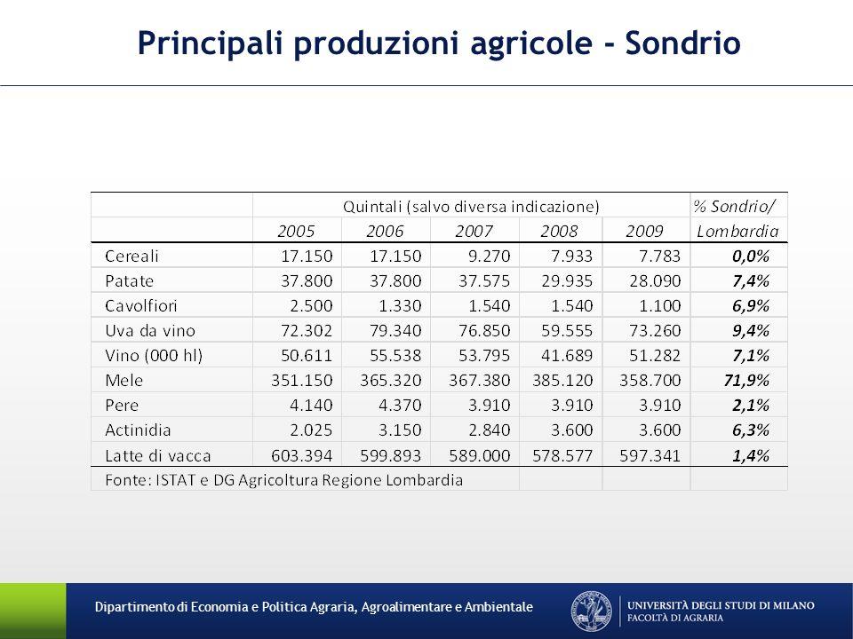 Dipartimento di Economia e Politica Agraria, Agroalimentare e Ambientale Principali produzioni agricole - Sondrio