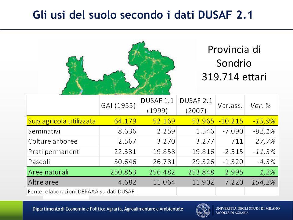 Dipartimento di Economia e Politica Agraria, Agroalimentare e Ambientale Gli usi del suolo secondo i dati DUSAF 2.1 Provincia di Sondrio 319.714 ettar