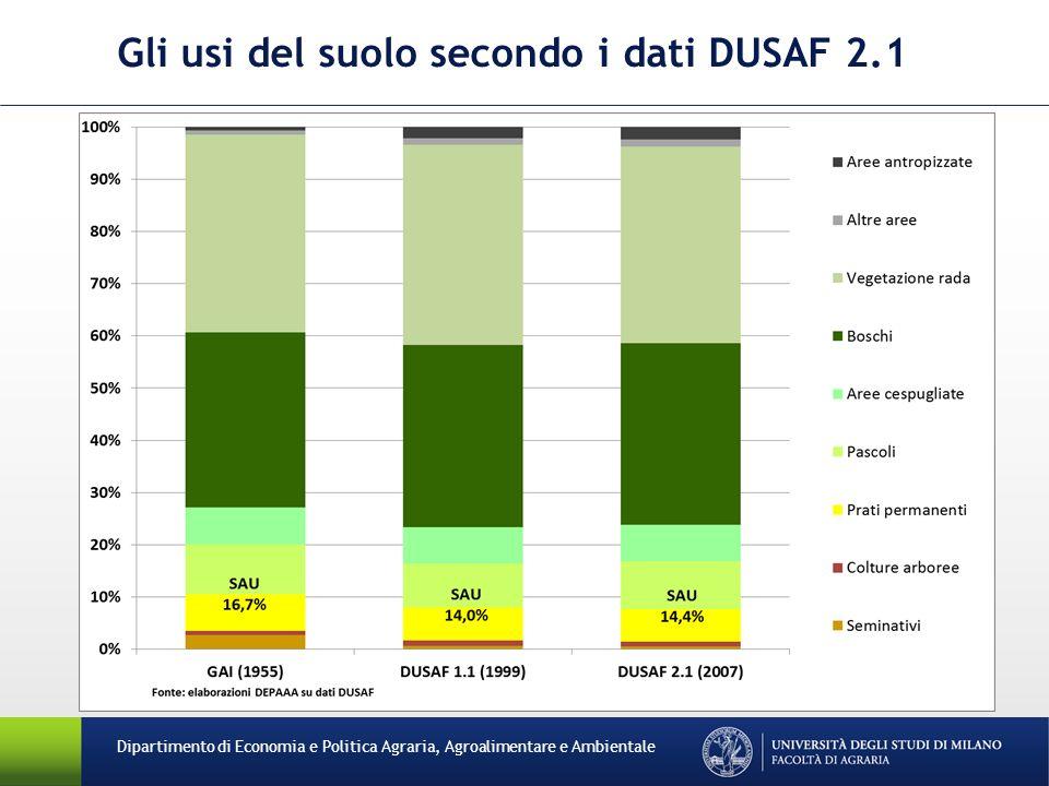 Dipartimento di Economia e Politica Agraria, Agroalimentare e Ambientale Stima del peso economico del Sistema - 2007