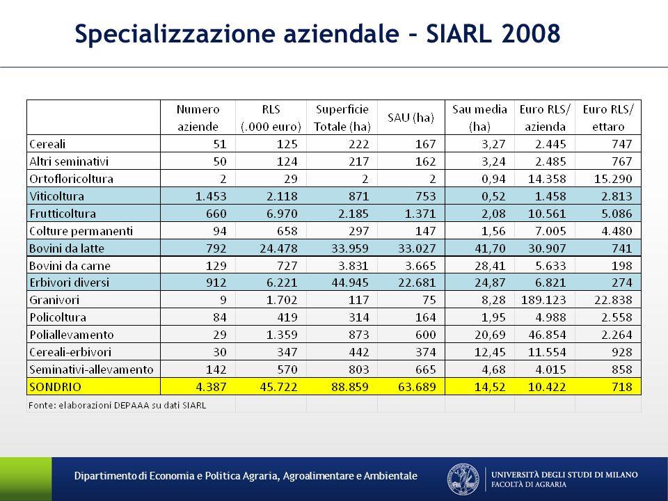 Dipartimento di Economia e Politica Agraria, Agroalimentare e Ambientale Specializzazione aziendale – SIARL 2008