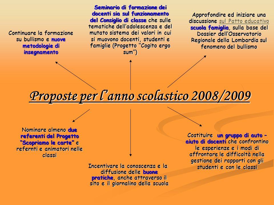Proposte per lanno scolastico 2008/2009 Incentivare la conoscenza e la diffusione delle buone pratiche, anche attraverso il sito e il giornalino della