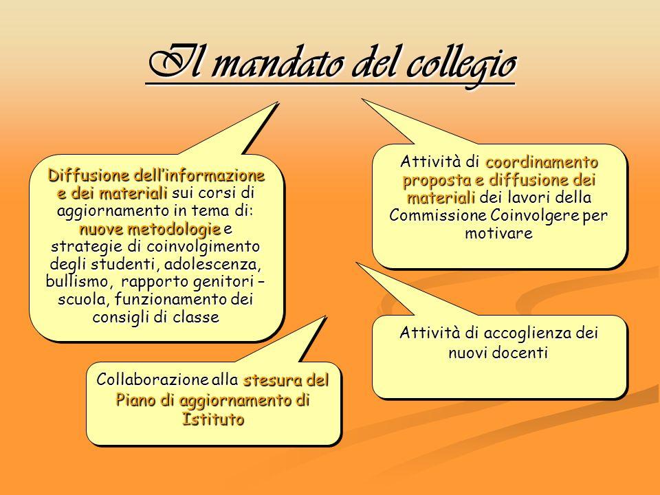 Il mandato del collegio Diffusione dellinformazione e dei materiali sui corsi di aggiornamento in tema di: nuove metodologie e strategie di coinvolgim