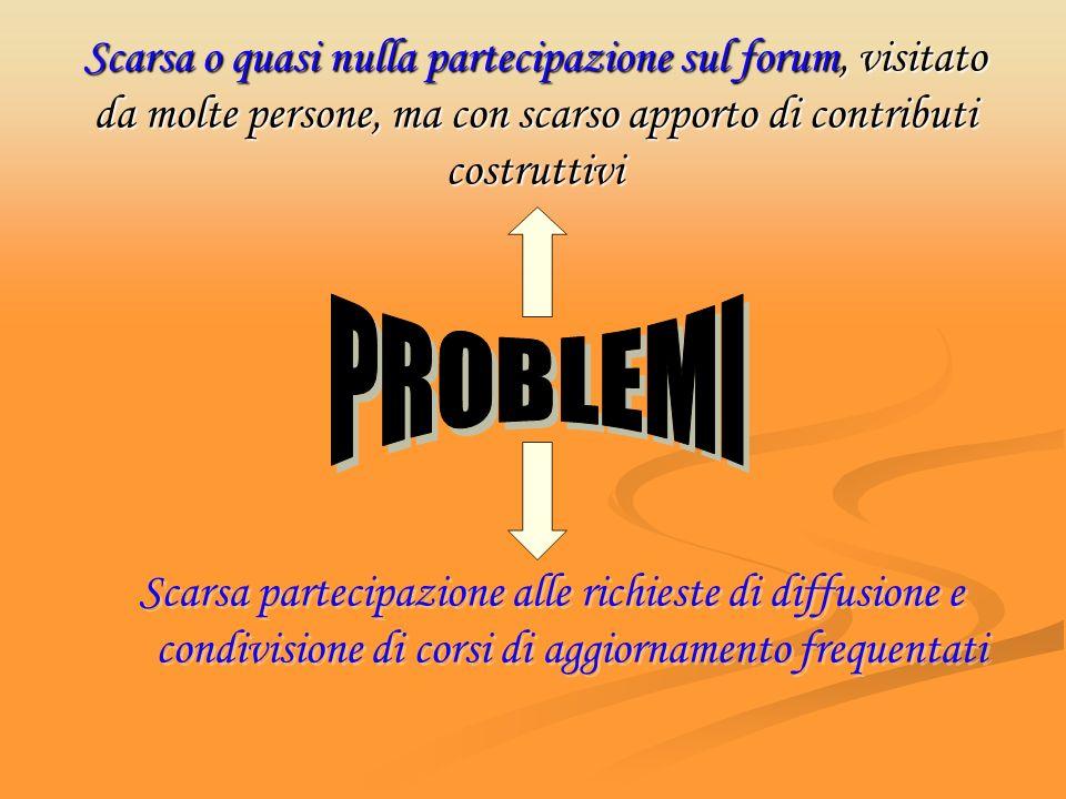 Scarsa o quasi nulla partecipazione sul forum, visitato da molte persone, ma con scarso apporto di contributi costruttivi Scarsa partecipazione alle r