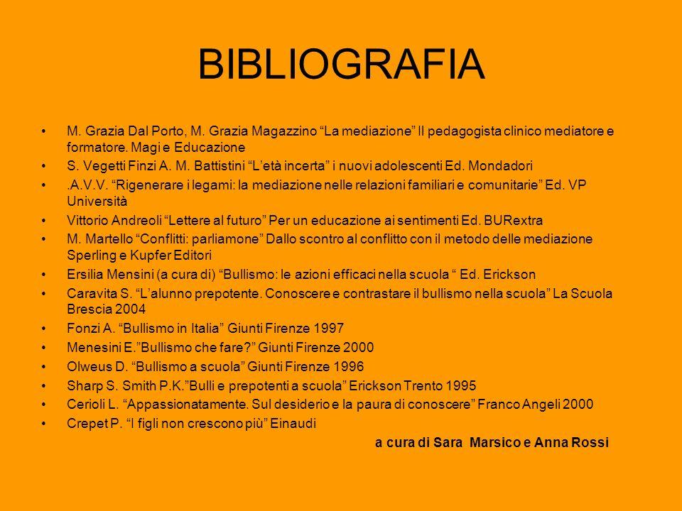 BIBLIOGRAFIA M. Grazia Dal Porto, M. Grazia Magazzino La mediazione Il pedagogista clinico mediatore e formatore. Magi e Educazione S. Vegetti Finzi A
