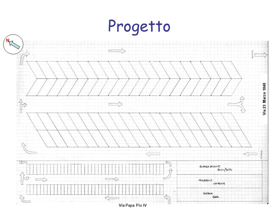 Progetto Via 23 Marzo 1848 Via Papa Pio IV N