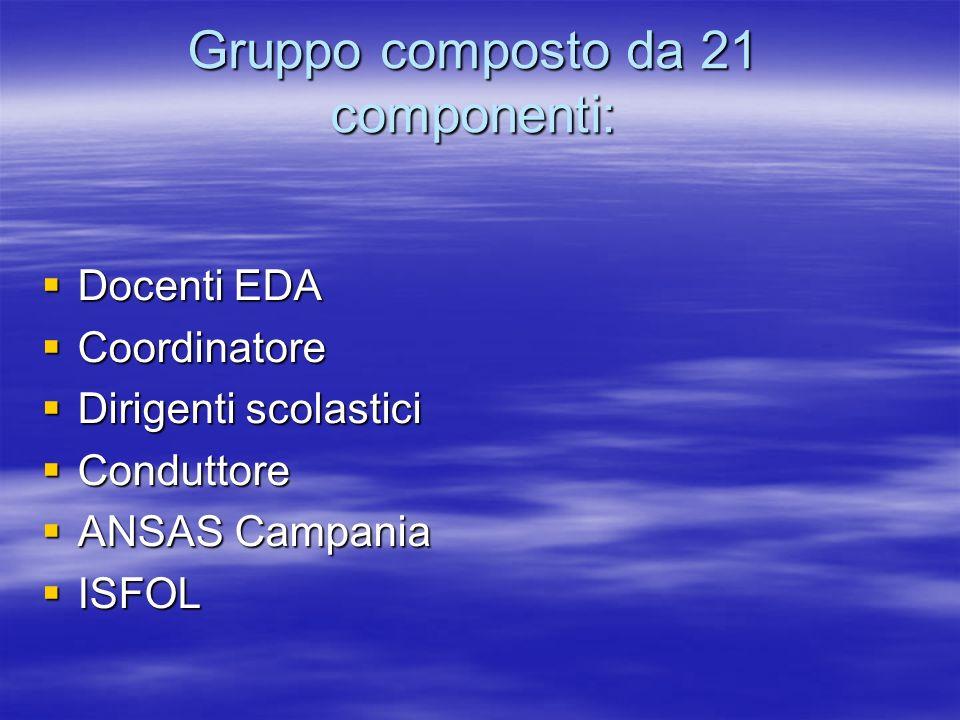 Gruppo composto da 21 componenti: Docenti EDA Docenti EDA Coordinatore Coordinatore Dirigenti scolastici Dirigenti scolastici Conduttore Conduttore AN