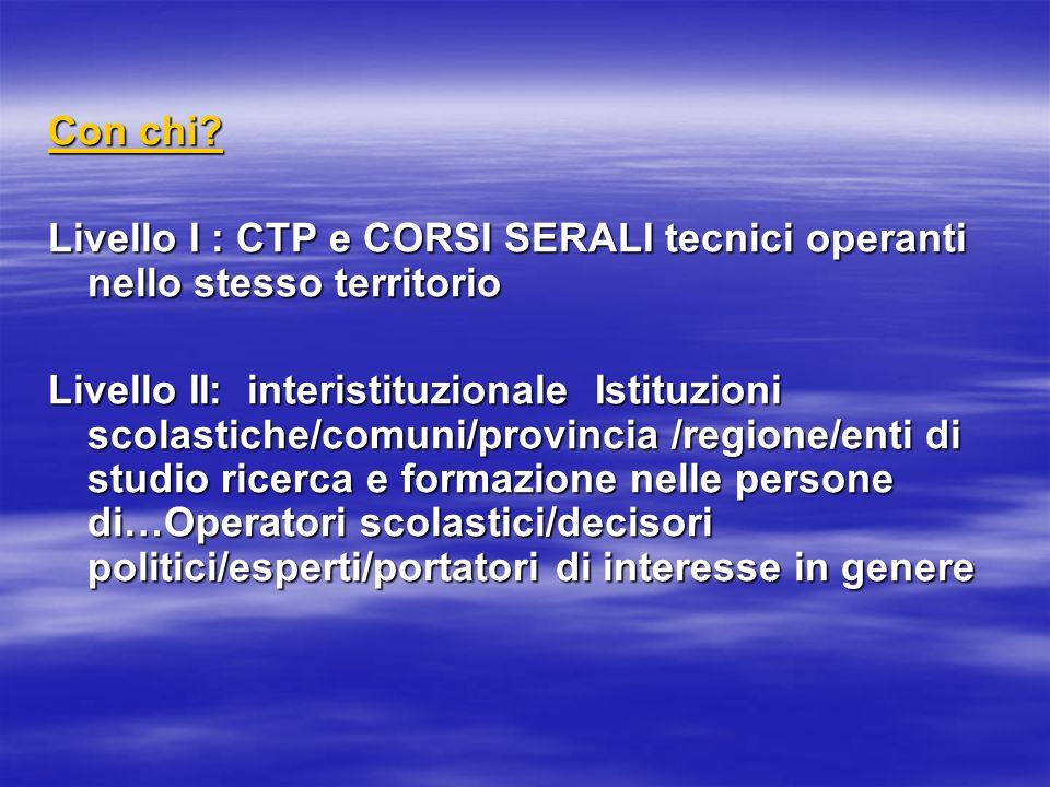 Con chi? Livello I : CTP e CORSI SERALI tecnici operanti nello stesso territorio Livello II: interistituzionale Istituzioni scolastiche/comuni/provinc
