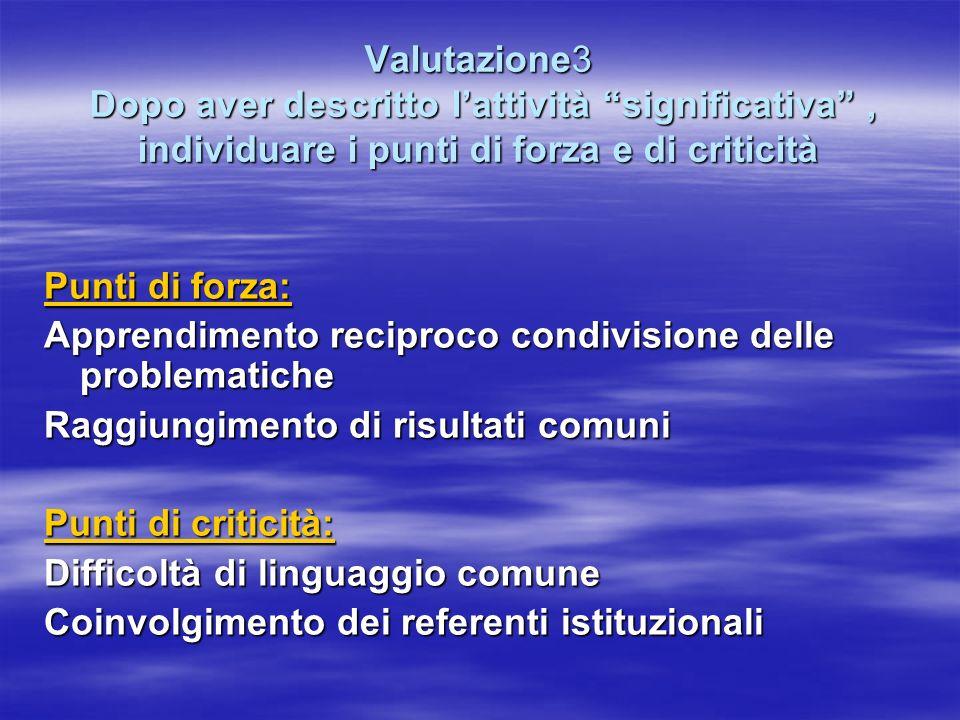 Valutazione3 Dopo aver descritto lattività significativa, individuare i punti di forza e di criticità Punti di forza: Apprendimento reciproco condivis
