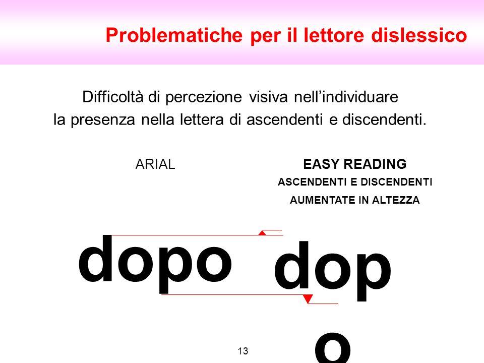 ARIAL 13 Problematiche per il lettore dislessico EASY READING ASCENDENTI E DISCENDENTI AUMENTATE IN ALTEZZA Difficoltà di percezione visiva nellindivi