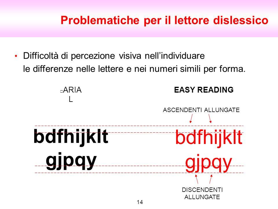 ARIA L 14 Problematiche per il lettore dislessico EASY READING Difficoltà di percezione visiva nellindividuare le differenze nelle lettere e nei numer