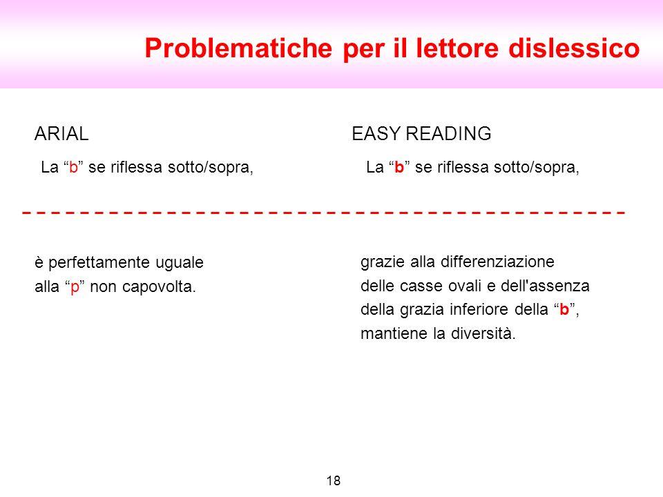 Problematiche per il lettore dislessico ARIAL La b se riflessa sotto/sopra, è perfettamente uguale alla p non capovolta. EASY READING La b se riflessa