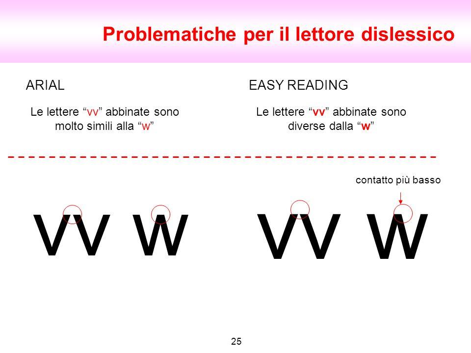 25 Problematiche per il lettore dislessico vv w contatto più basso ARIAL Le lettere vv abbinate sono molto simili alla w Le lettere vv abbinate sono d