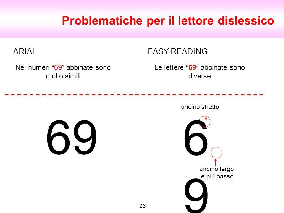 26 Problematiche per il lettore dislessico 6969 69 uncino stretto ARIAL Nei numeri 69 abbinate sono molto simili Le lettere 69 abbinate sono diverse E