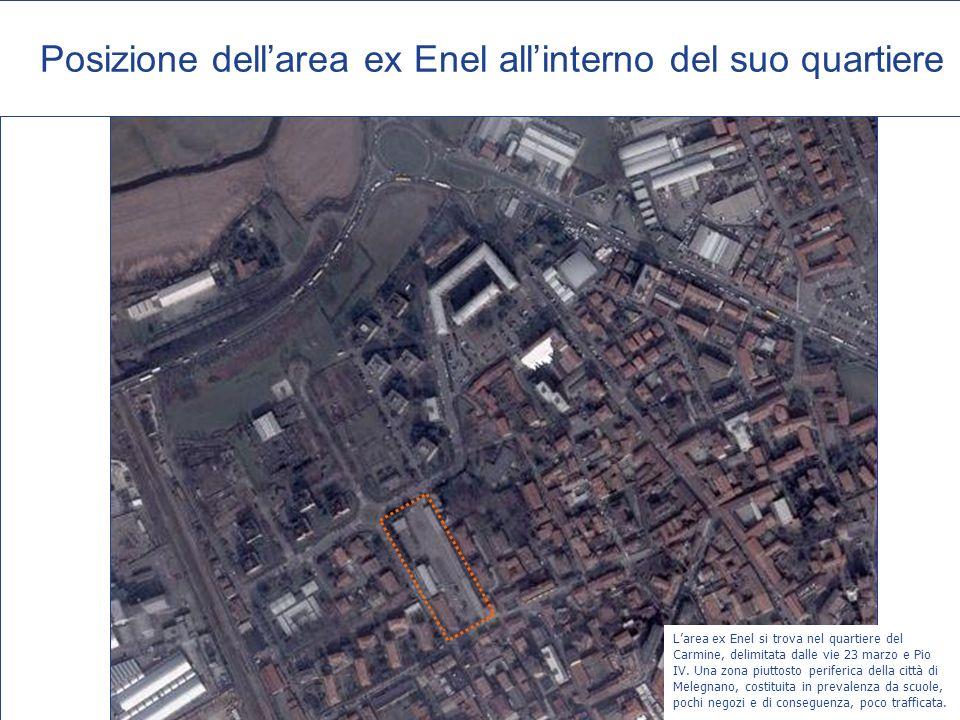 Posizione dellarea ex Enel allinterno del suo quartiere Larea ex Enel si trova nel quartiere del Carmine, delimitata dalle vie 23 marzo e Pio IV. Una