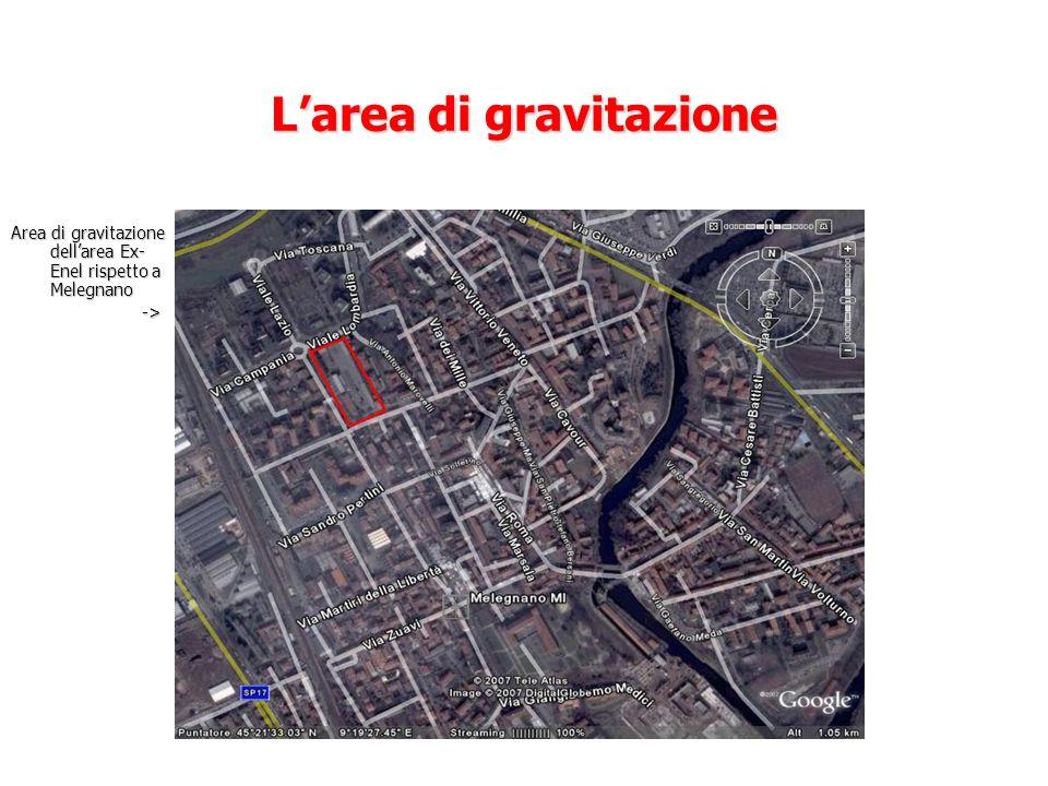 Larea di gravitazione Area di gravitazione dellarea Ex- Enel rispetto a Melegnano -> ->