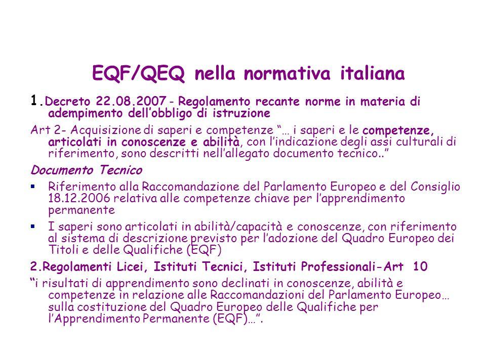 EQF/QEQ nella normativa italiana 1. Decreto 22.08.2007 - Regolamento recante norme in materia di adempimento dellobbligo di istruzione Art 2- Acquisiz