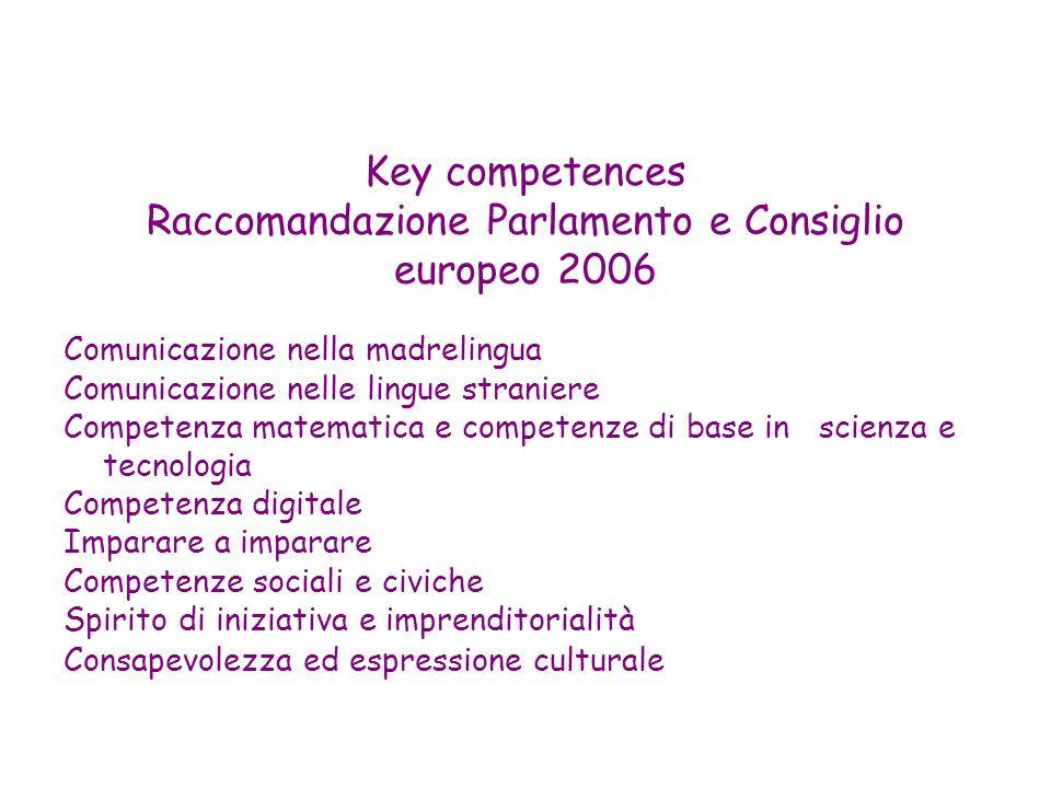 Key competences Raccomandazione Parlamento e Consiglio europeo 2006 Comunicazione nella madrelingua Comunicazione nelle lingue straniere Competenza ma