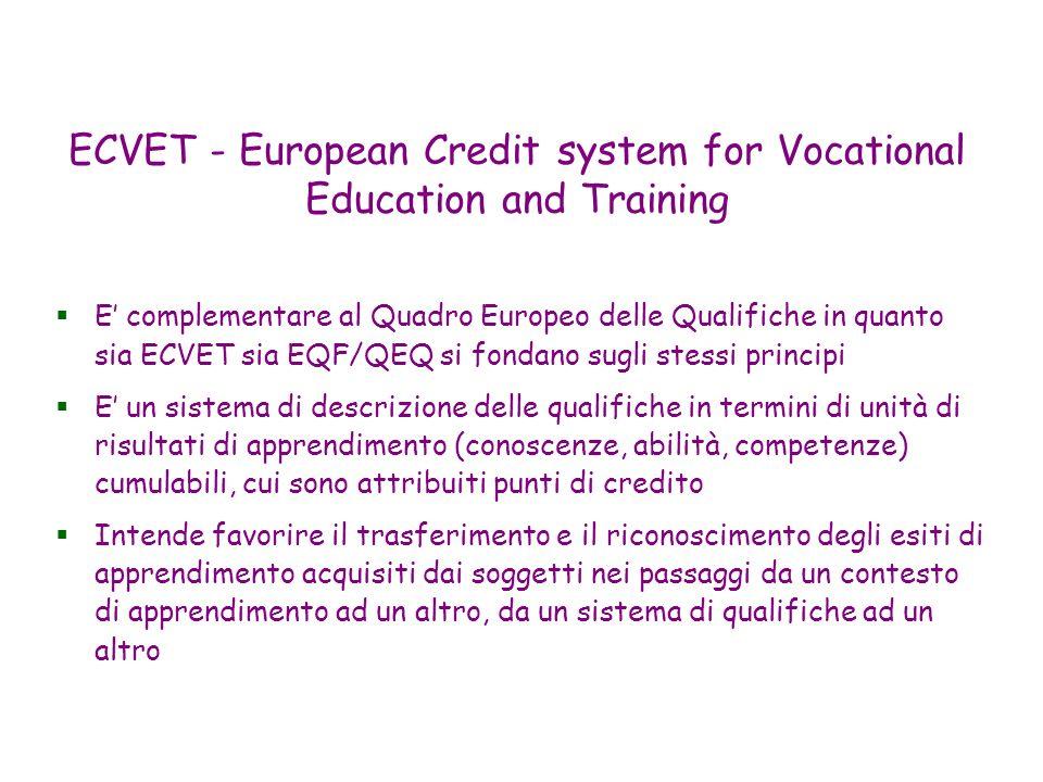 ECVET - European Credit system for Vocational Education and Training E complementare al Quadro Europeo delle Qualifiche in quanto sia ECVET sia EQF/QE