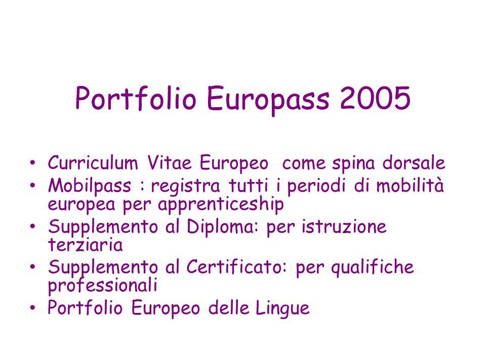 Portfolio Europass 2005 Curriculum Vitae Europeo come spina dorsale Mobilpass : registra tutti i periodi di mobilità europea per apprenticeship Supple
