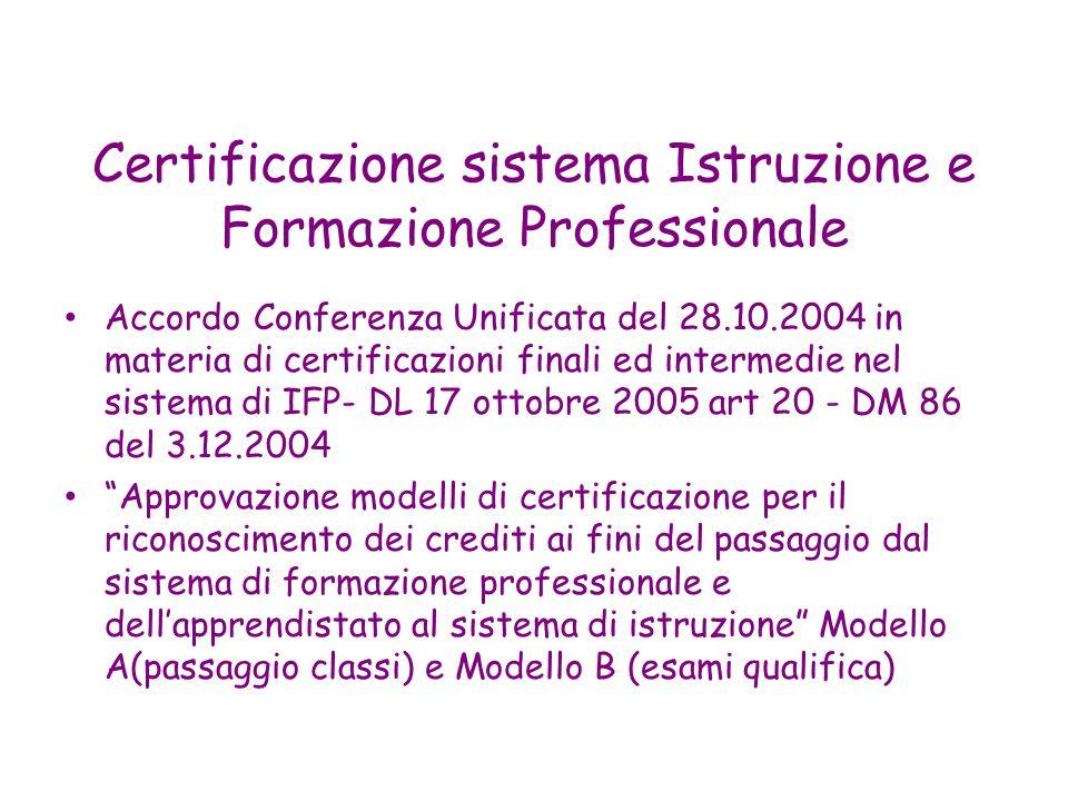 Certificazione sistema Istruzione e Formazione Professionale Accordo Conferenza Unificata del 28.10.2004 in materia di certificazioni finali ed interm