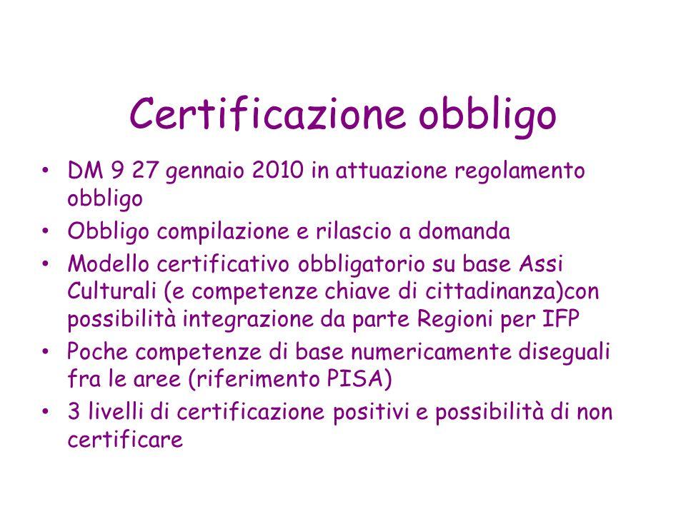 Certificazione obbligo DM 9 27 gennaio 2010 in attuazione regolamento obbligo Obbligo compilazione e rilascio a domanda Modello certificativo obbligat
