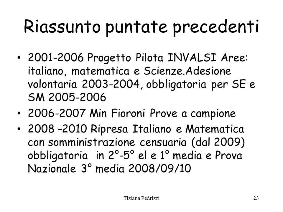Riassunto puntate precedenti 2001-2006 Progetto Pilota INVALSI Aree: italiano, matematica e Scienze.Adesione volontaria 2003-2004, obbligatoria per SE