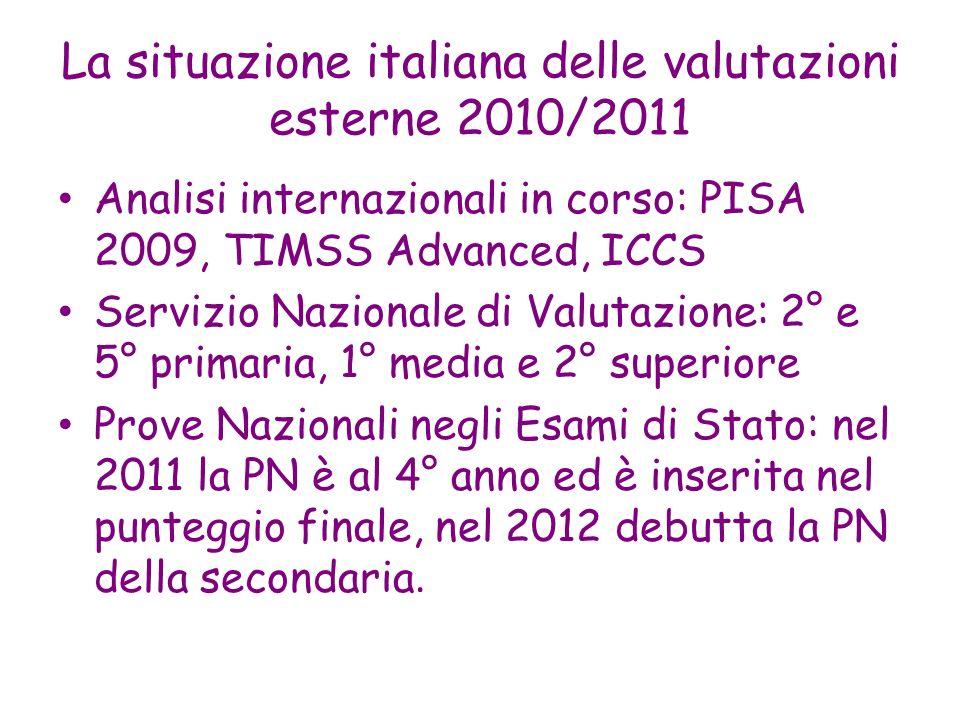 La situazione italiana delle valutazioni esterne 2010/2011 Analisi internazionali in corso: PISA 2009, TIMSS Advanced, ICCS Servizio Nazionale di Valu