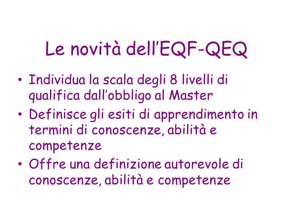 Le novità dellEQF-QEQ Individua la scala degli 8 livelli di qualifica dallobbligo al Master Definisce gli esiti di apprendimento in termini di conosce