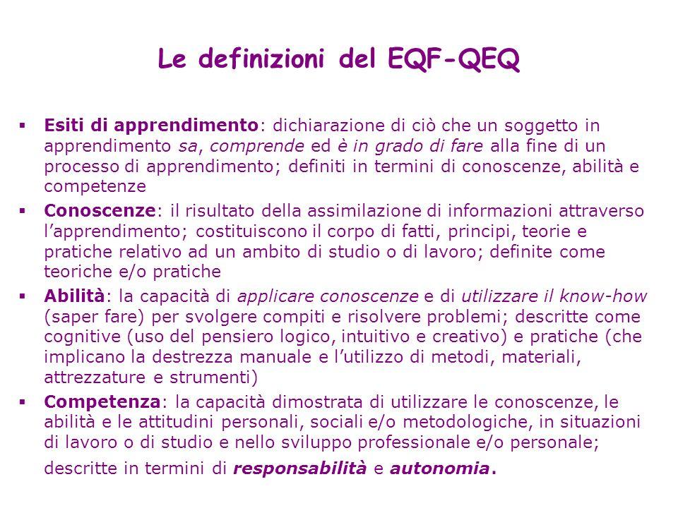 Le definizioni del EQF-QEQ Esiti di apprendimento: dichiarazione di ciò che un soggetto in apprendimento sa, comprende ed è in grado di fare alla fine