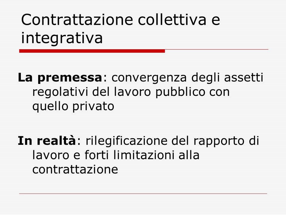 Contrattazione collettiva e integrativa La premessa: convergenza degli assetti regolativi del lavoro pubblico con quello privato In realtà: rilegifica