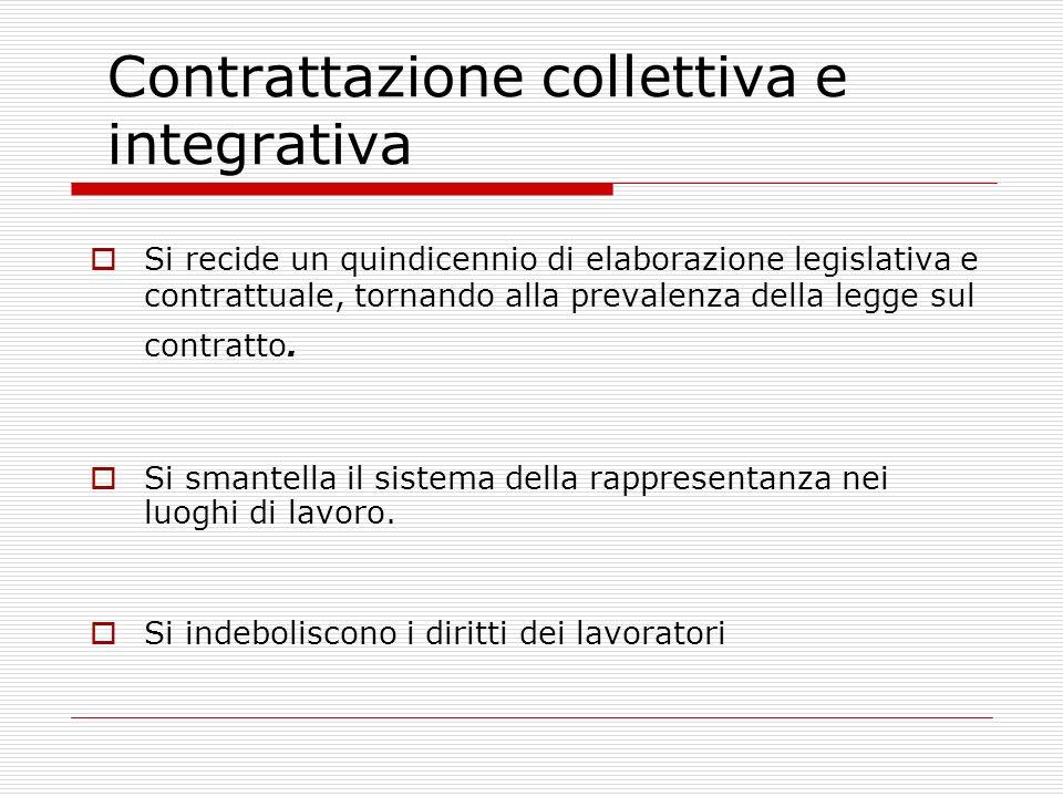 Contrattazione collettiva e integrativa Si recide un quindicennio di elaborazione legislativa e contrattuale, tornando alla prevalenza della legge sul