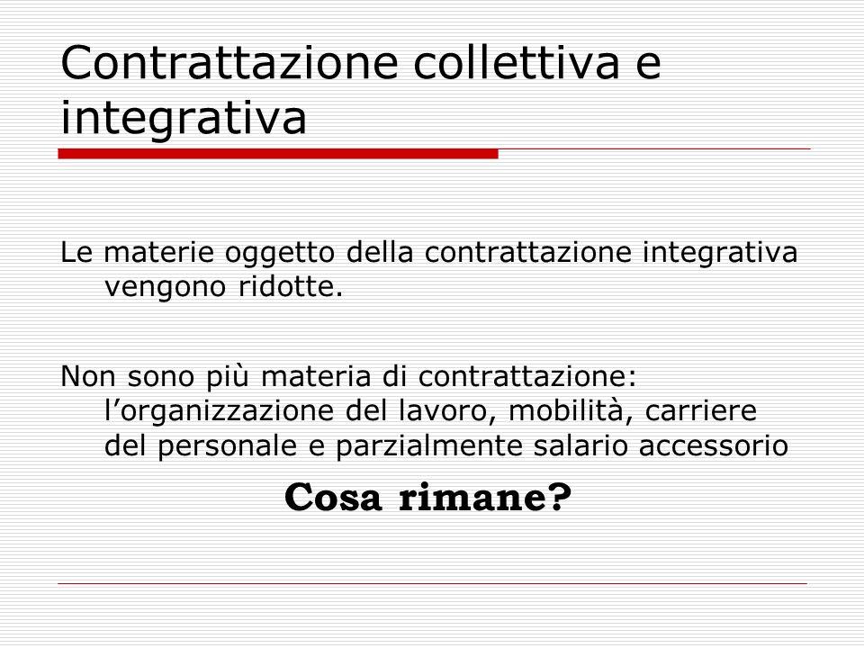 Contrattazione collettiva e integrativa Le materie oggetto della contrattazione integrativa vengono ridotte. Non sono più materia di contrattazione: l