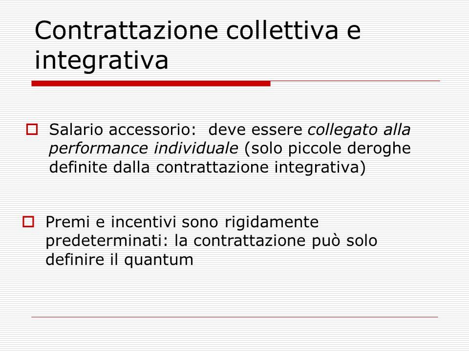 Contrattazione collettiva e integrativa Salario accessorio: deve essere collegato alla performance individuale (solo piccole deroghe definite dalla co