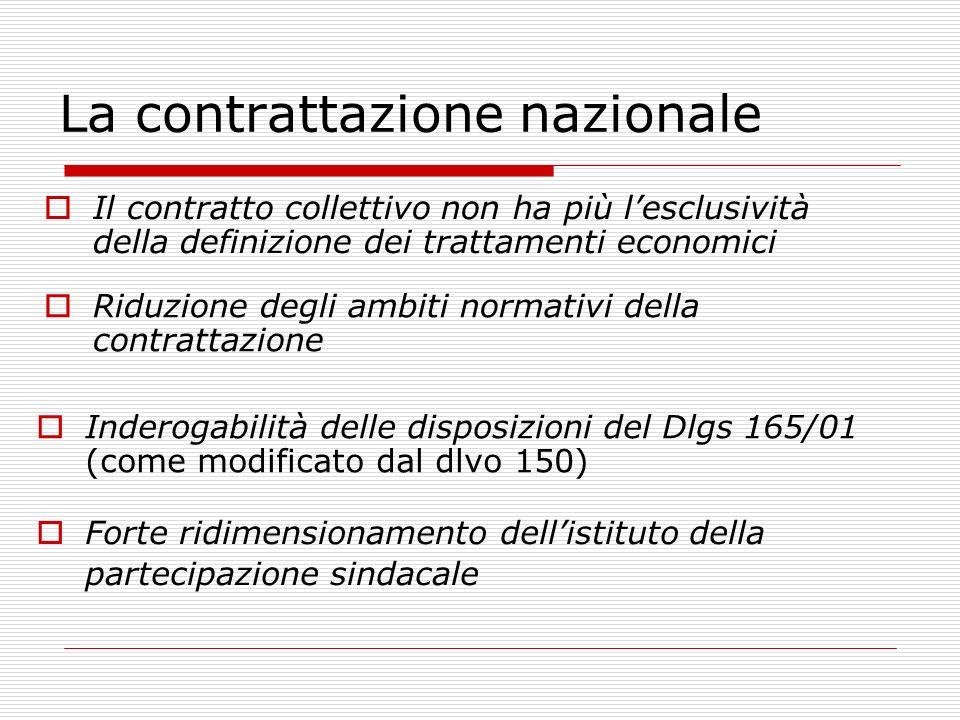 La contrattazione nazionale Il contratto collettivo non ha più lesclusività della definizione dei trattamenti economici Riduzione degli ambiti normati