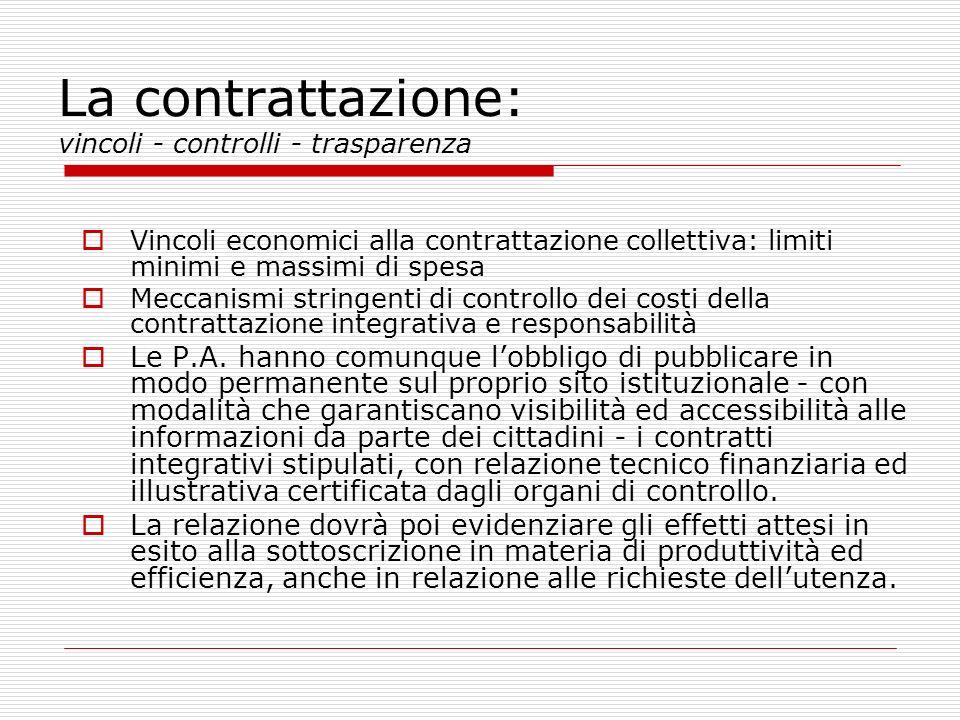 La contrattazione: vincoli - controlli - trasparenza Vincoli economici alla contrattazione collettiva: limiti minimi e massimi di spesa Meccanismi str