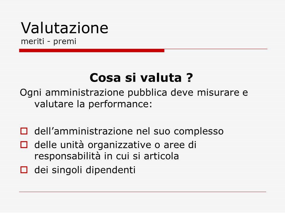 Cosa si valuta ? Ogni amministrazione pubblica deve misurare e valutare la performance: dellamministrazione nel suo complesso delle unità organizzativ