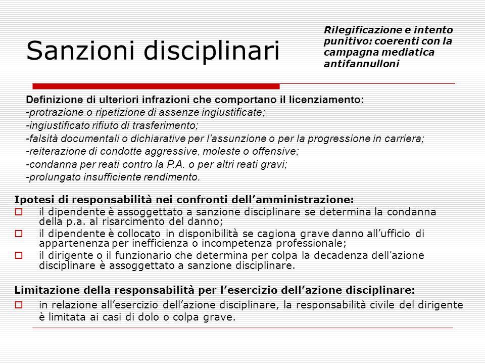 Ipotesi di responsabilità nei confronti dellamministrazione: il dipendente è assoggettato a sanzione disciplinare se determina la condanna della p.a.