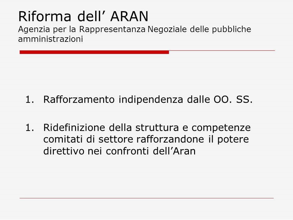 Riforma dell ARAN Agenzia per la Rappresentanza Negoziale delle pubbliche amministrazioni 1.Rafforzamento indipendenza dalle OO. SS. 1.Ridefinizione d