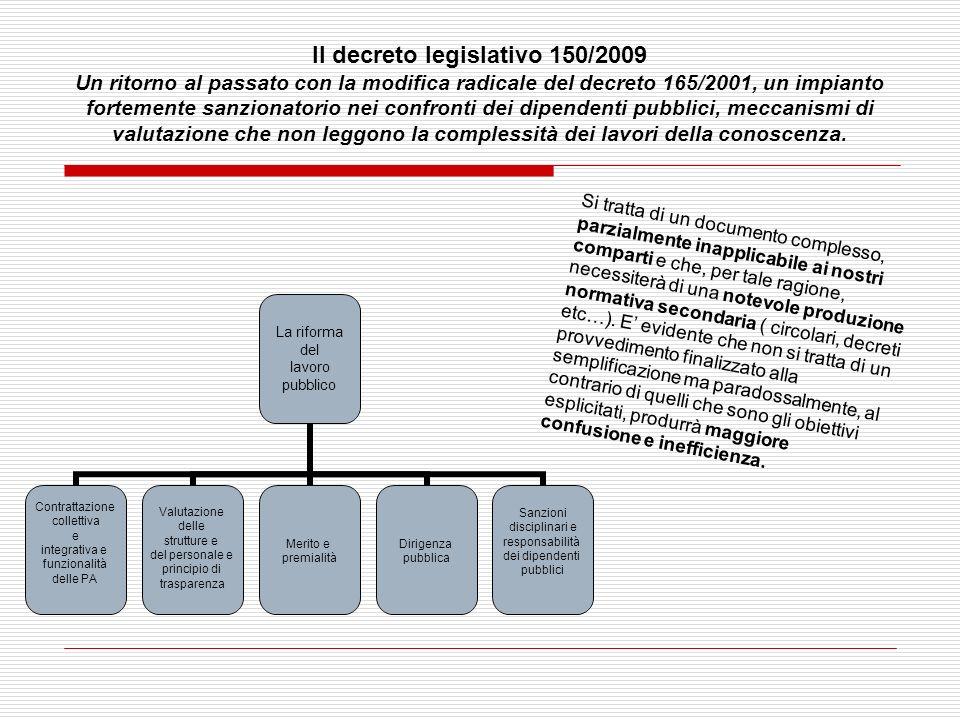 La riforma del lavoro pubblico Contrattazione collettiva e integrativa e funzionalità delle PA Valutazione delle strutture e del personale e principio