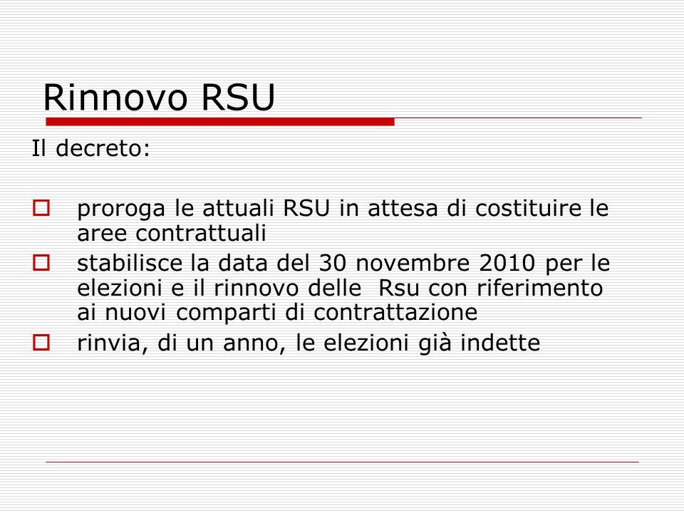 Rinnovo RSU Il decreto: proroga le attuali RSU in attesa di costituire le aree contrattuali stabilisce la data del 30 novembre 2010 per le elezioni e