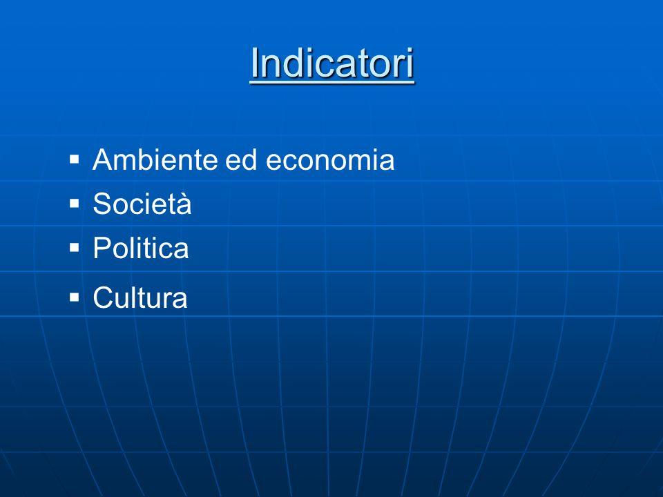 Indicatori Ambiente ed economia Società Politica Cultura