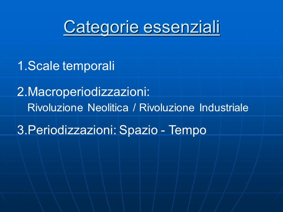 Categorie essenziali 1.Scale temporali 2.Macroperiodizzazioni: Rivoluzione Neolitica / Rivoluzione Industriale 3.Periodizzazioni: Spazio - Tempo