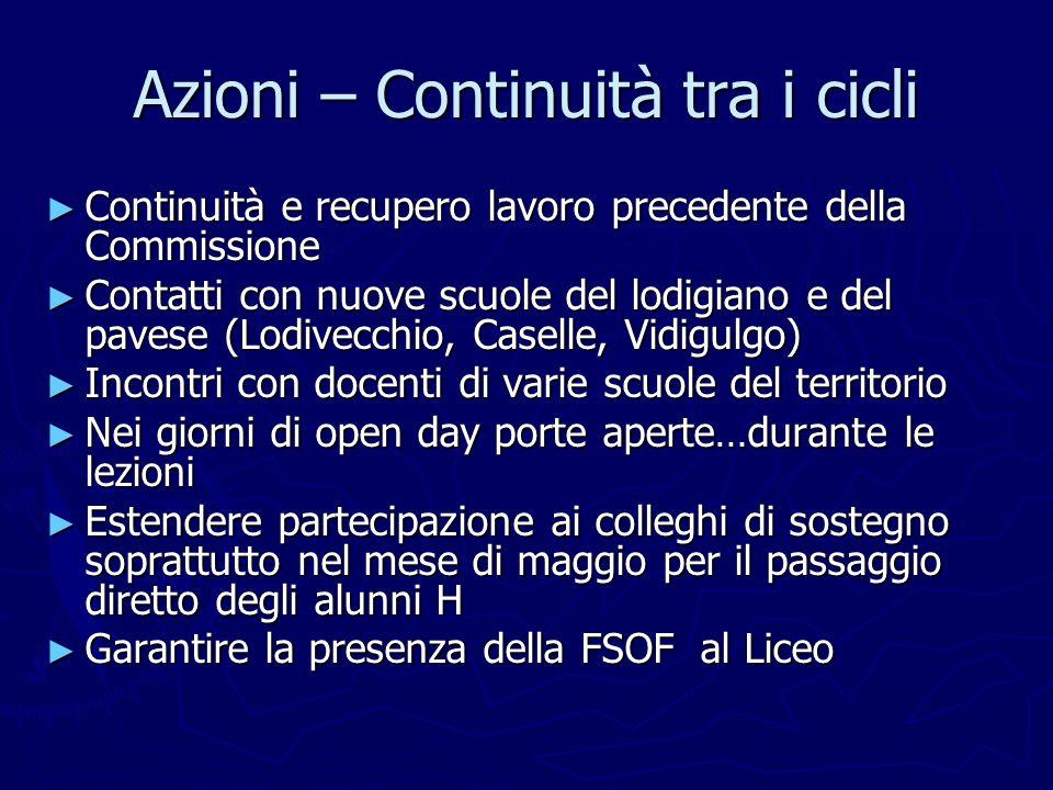 Azioni – Continuità tra i cicli Continuità e recupero lavoro precedente della Commissione Continuità e recupero lavoro precedente della Commissione Co