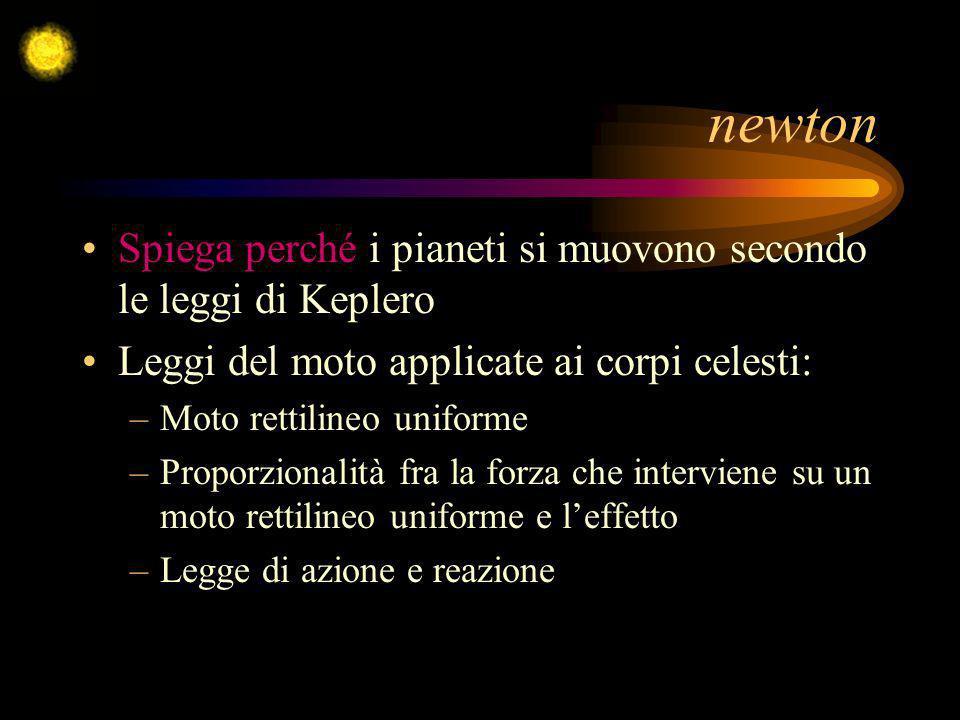 newton Spiega perché i pianeti si muovono secondo le leggi di Keplero Leggi del moto applicate ai corpi celesti: –Moto rettilineo uniforme –Proporzion