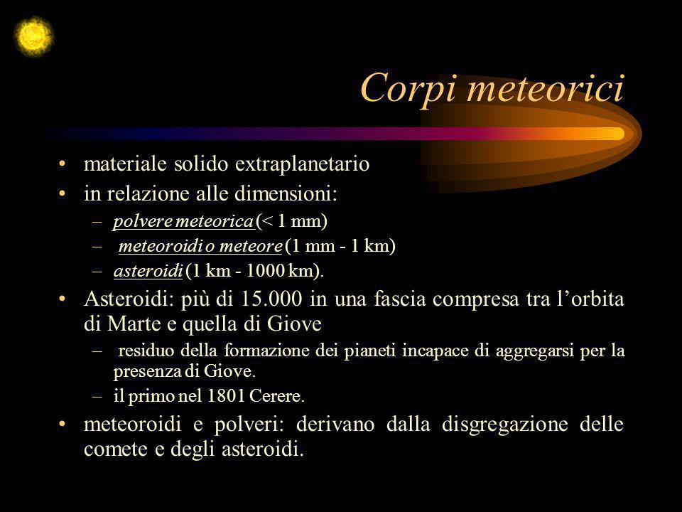 Corpi meteorici materiale solido extraplanetario in relazione alle dimensioni: –polvere meteorica (< 1 mm) – meteoroidi o meteore (1 mm - 1 km) –aster