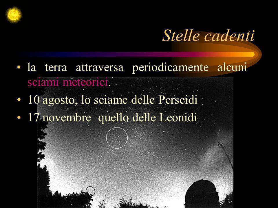Stelle cadenti la terra attraversa periodicamente alcuni sciami meteorici. 10 agosto, lo sciame delle Perseidi 17 novembre quello delle Leonidi