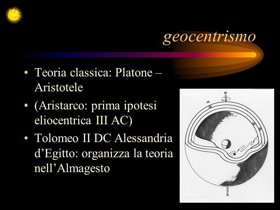 geocentrismo Teoria classica: Platone – Aristotele (Aristarco: prima ipotesi eliocentrica III AC) Tolomeo II DC Alessandria dEgitto: organizza la teor